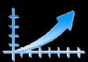 Cómo calcular el IOR en Social Media Marketing desde un punto de vista práctico