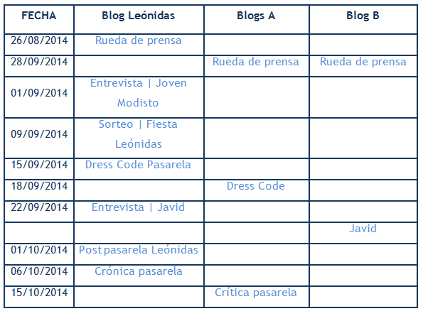 Calendario editorial | Content Marketing